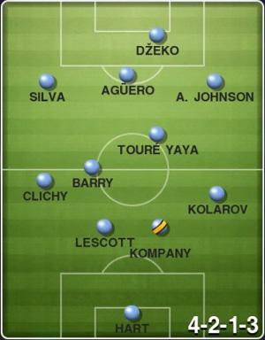 Điểm mặt những ông trùm trong Pes và Fifa mùa giải tới (Phần kết) - Hình 3