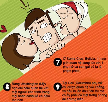 Chùm ảnh: 20 luật lệ độc nhất vô nhị về sex