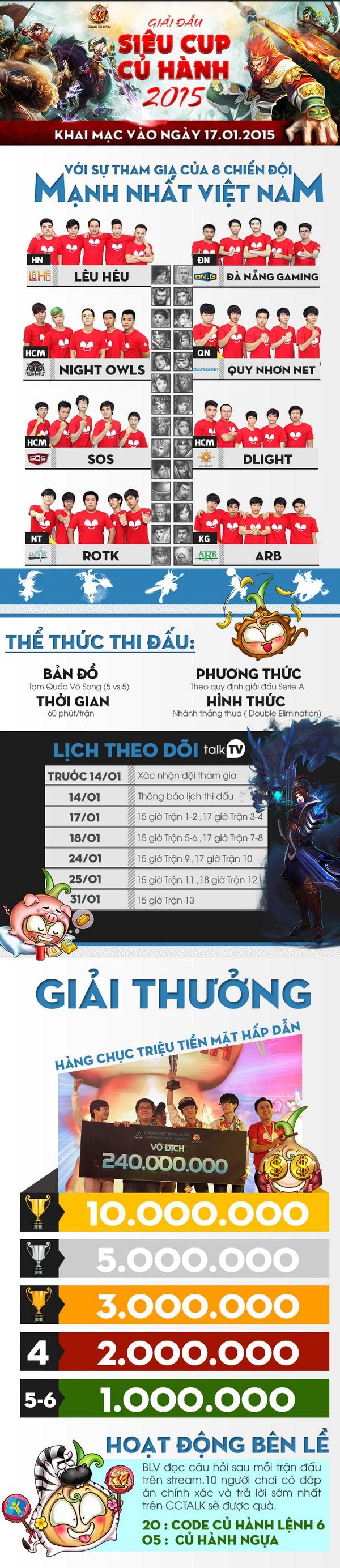 3Q Củ Hành khởi tranh giải đấu 8 đội mạnh nhất Việt Nam - Hình 1
