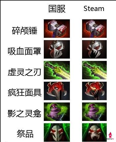 Những sự thật &'không phải ai cũng biết' về Dota 2 tại Trung Quốc - Hình 6