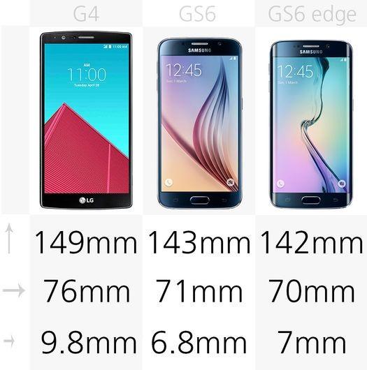 Cân đo chi tiết LG G4 và Samsung Galaxy S6/S6 Edge - Hình 1