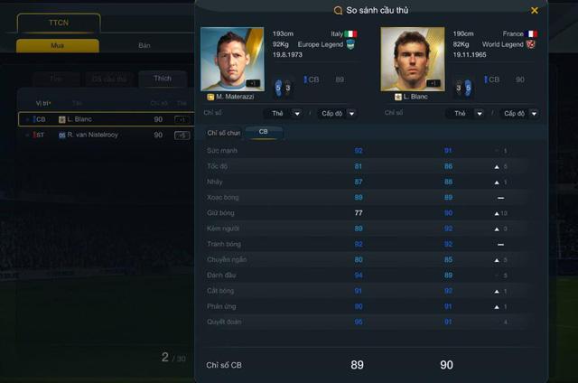 Những lý do để khẳng định game thủ FIFA Online 3 sẽ thiệt hại nặng nề khi FIFA Online 4 ra mắt