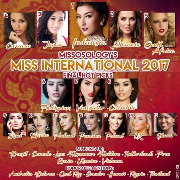 Các chuyên trang sắc đẹp hàng đầu đồng loạt dự đoán Thùy Dung 'trắng tay' ở Miss International 2017