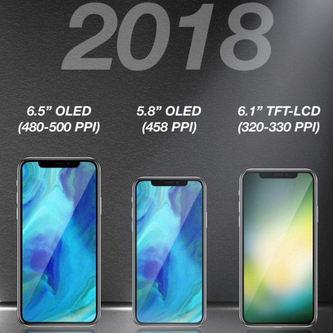 iPhone 2018 có giá rẻ hơn iPhone X