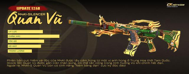 Đột Kích: Khẩu súng VIP 2 trong 1 là M4A1 Quan Vũ sẽ có thêm 3 biến thể nữa