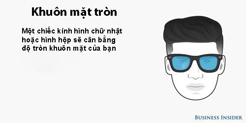 Đồ họa: Cách chọn kính râm theo gương mặt đàn ông chuẩn chỉnh
