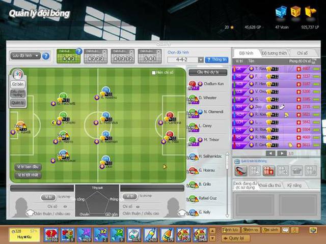 """Tổng hợp những cách xây dựng đội hình cực """"sang chảnh"""" trong FIFA Online 2"""
