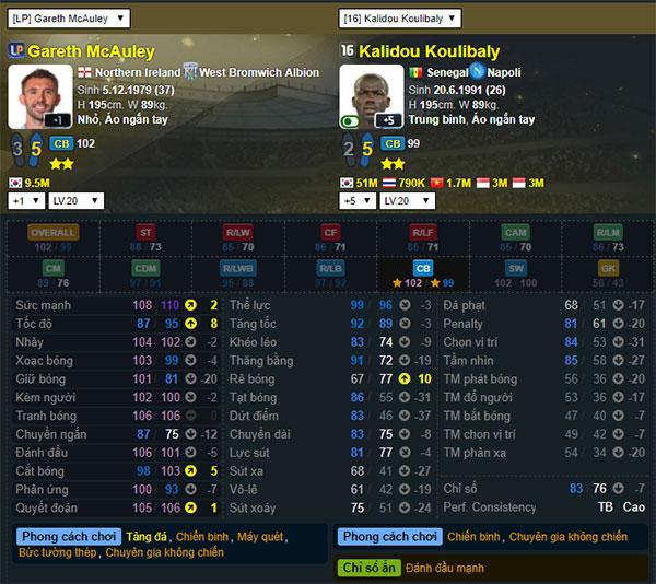 FIFA Online 3: Đội Hình TO - BỔ - KHỎE Trên 1m95