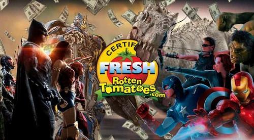 Rotten Tomatoes không hề tác động đến doanh thu phim?