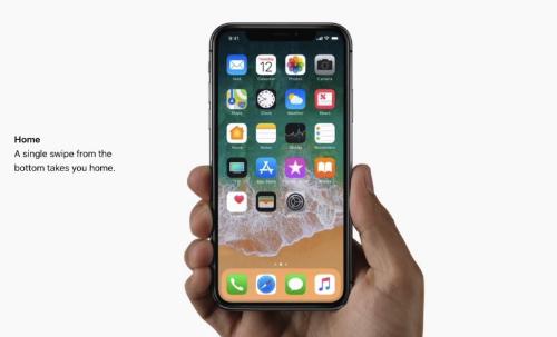 Sử dụng iPhone X thế nào khi không còn nút Home