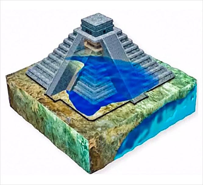 10 khu vực bí mật ở thành phố cổ của người Maya có thể bạn chưa biết - Hình 3