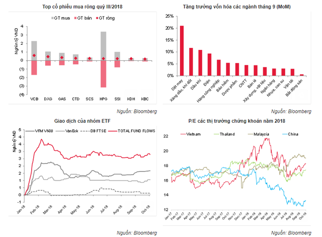 1 năm có thể là khoảng thời gian quá ngắn với TTCK Việt Nam để FTSE nâng hạng - Hình 1