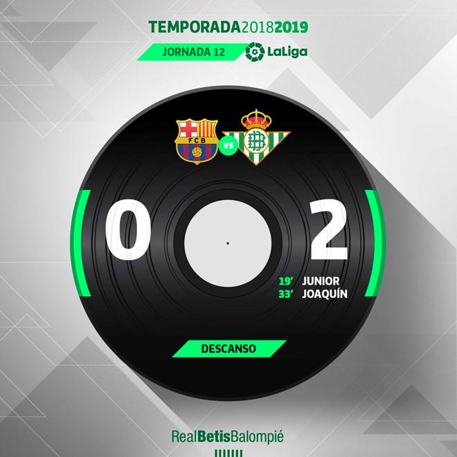 Messi lập cú đúp, Barca vẫn thua Real Betis ngay trên sân nhà - Hình 3