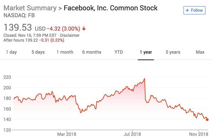 Mark Zuckerberg có thể gặp rắc rối vì ứng dụng tìm ảnh nhạy cảm - Hình 2