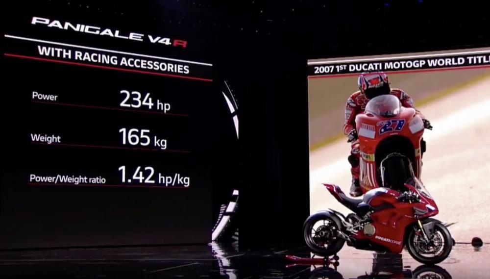 Ducati bất ngờ ra mắt siêu mô tô Panigale V4R 2019 với cánh gió và hàng loạt trang bị cao cấp - Hình 3