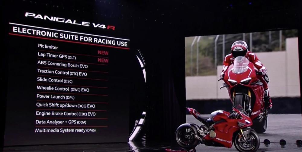 Ducati bất ngờ ra mắt siêu mô tô Panigale V4R 2019 với cánh gió và hàng loạt trang bị cao cấp - Hình 6