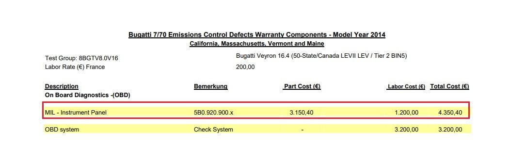 Chi phí thay thế phụ kiện của Bugatti Veyron khiến nhà giàu cũng khóc - Hình 5