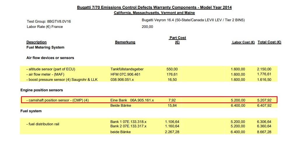 Chi phí thay thế phụ kiện của Bugatti Veyron khiến nhà giàu cũng khóc - Hình 4