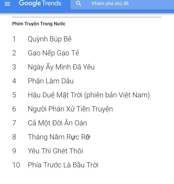 4 phim truyền hình Việt hot nhất 2018 chia nhau lượng khán giả: Bất ngờ nhất là Hậu Duệ Mặt Trời bản Việt! - Hình 2