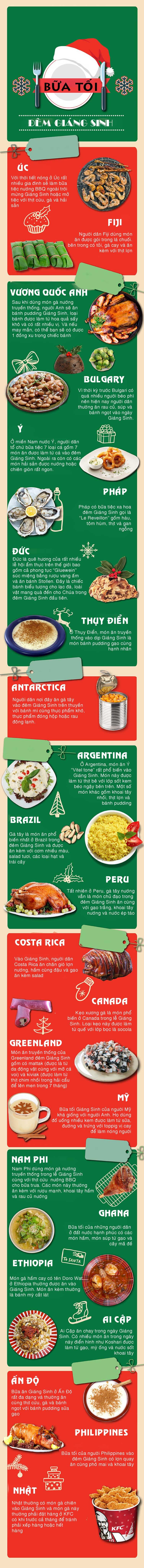 23 món ăn độc đáo trong đêm Giáng Sinh trên thế giới - Hình 1