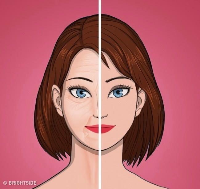 Chỉ cần làm điều này mỗi tối trước khi ngủ, bạn sẽ trì hoãn lão hóa và ngăn ngừa các vấn đề về da này - Hình 2