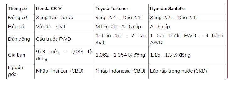 Ô tô 7 chỗ tầm giá hơn 1 tỷ đồng, chọn xe nào? - Hình 5