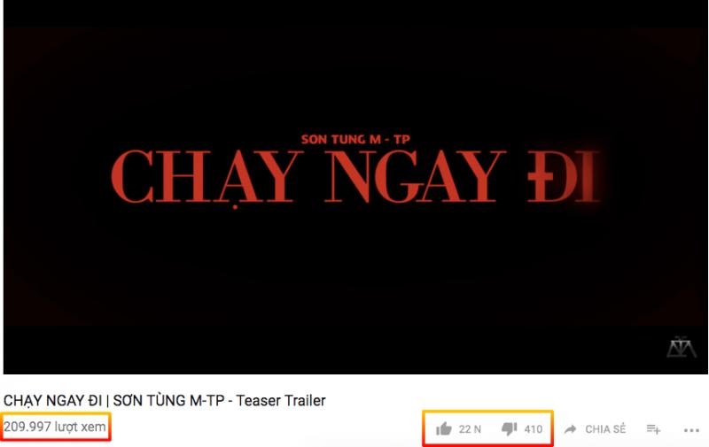 Cứ mỗi phút trôi qua, teaser MV &'Chạy ngay đi' của Sơn Tùng M-TP tăng lên 1000 like đều đặn - Hình 2