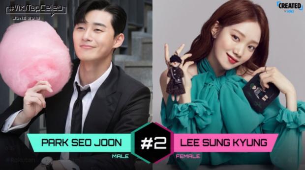 &'Đè bẹp' Lee Jun Ki - Hwang Jung Eum, dàn diễn viên &'Thư ký Kim' đứng đầu BXH ngôi sao được fan quốc tế yêu thích - Hình 4