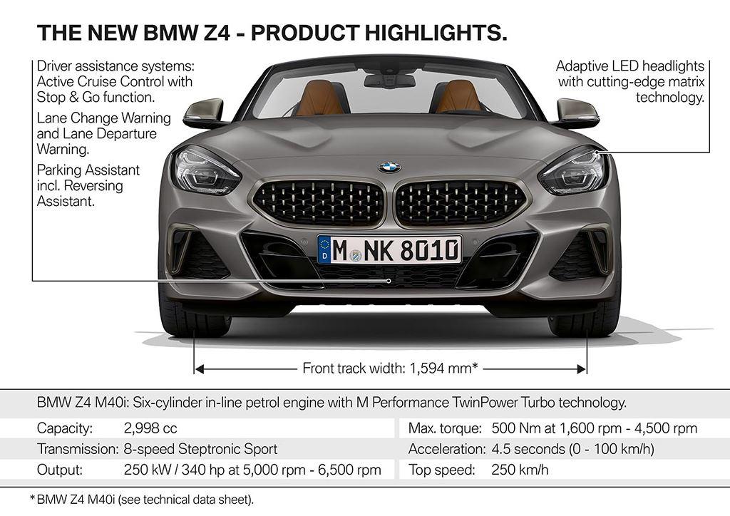 Công bố chi tiết roadster BMW Z4 2019 hoàn toàn mới - Hình 5