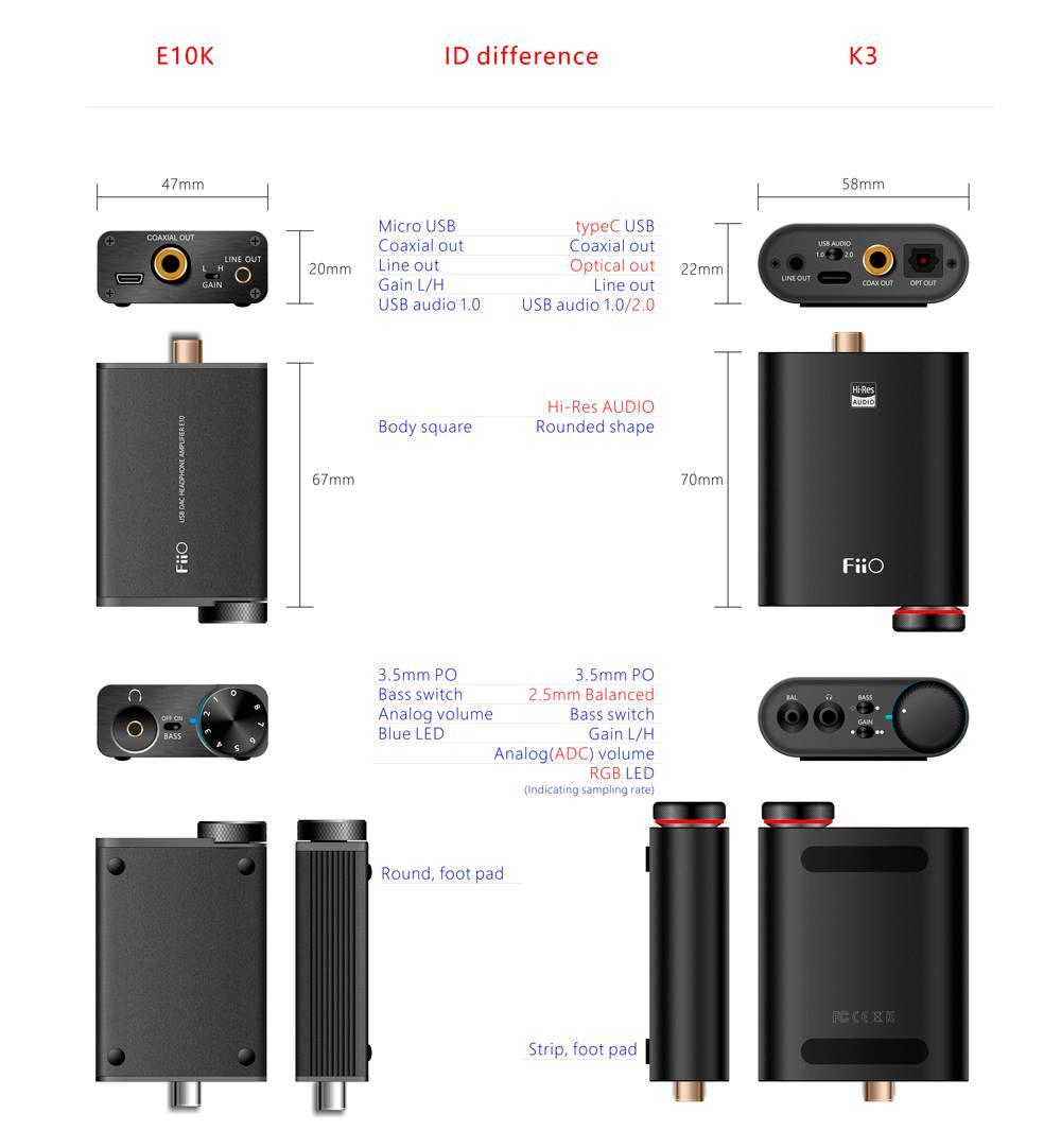 FiiO hé lộ DAC/Amp mới tên gọi FiiO K3, nâng cấp toàn diện của FiiO E10k - Hình 2