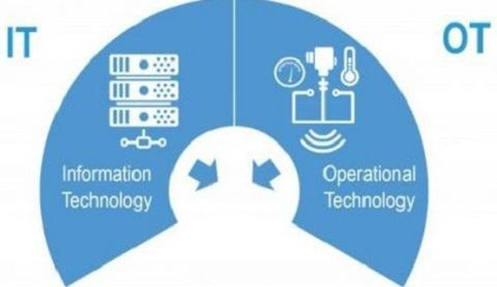 Những rủi ro an ninh mạng đối với công nghệ vận hành - Hình 1
