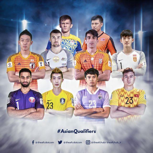 Văn Lâm nằm trong nhóm 10 thủ môn hay nhất vòng loại World Cup khu vực châu Á - Hình 1