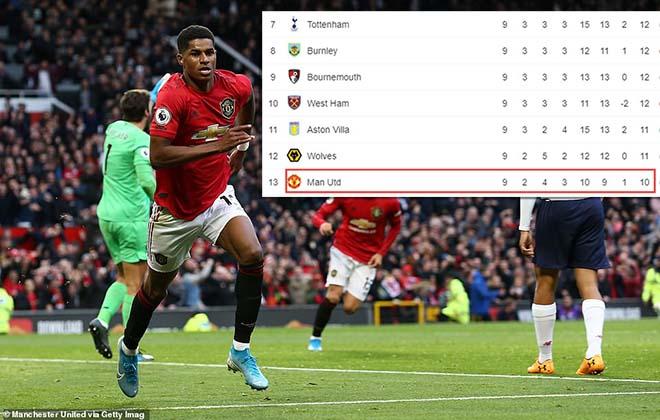 Bảng xếp hạng Ngoại hạng Anh cực nóng: MU hòa Liverpool xếp thứ mấy? - Hình 1