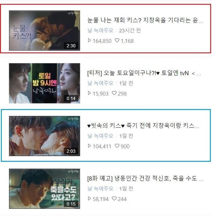 Cảnh hôn của Ji Chang Wook - Yoon Se Ah đạt lượt view cao nhất Nhẹ nhàng tan chảy - Hình 2