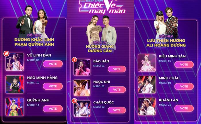 Khởi động bình chọn Chiếc vé may mắn dành cho Top 9 Giọng hát Việt nhí 2019 - Hình 1