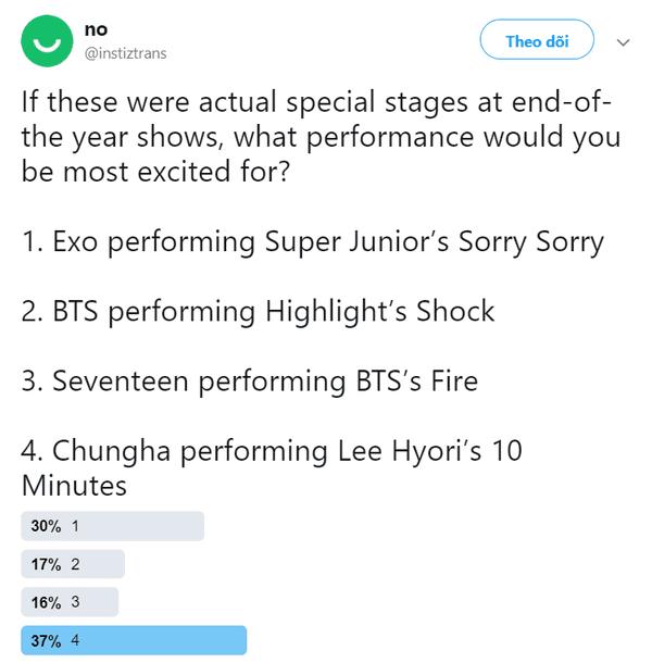 Knet bình chọn 4 sân khấu cover đặc biệt mà mọi người đều mong đợi tại các lễ trao giải cuối năm - Hình 1