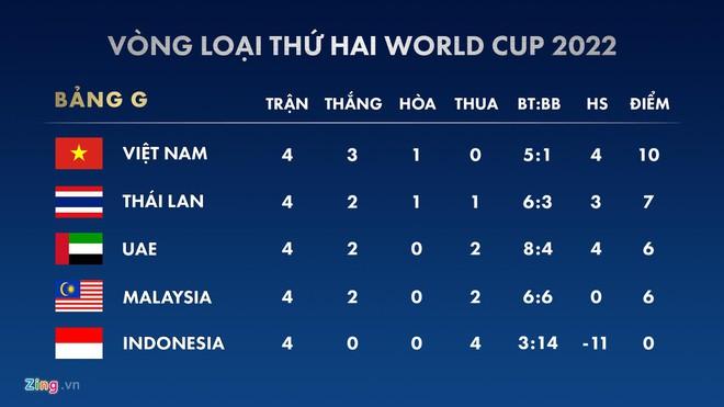 Báo Thái Lan lo cho đội nhà trước trận gặp Việt Nam - Hình 2