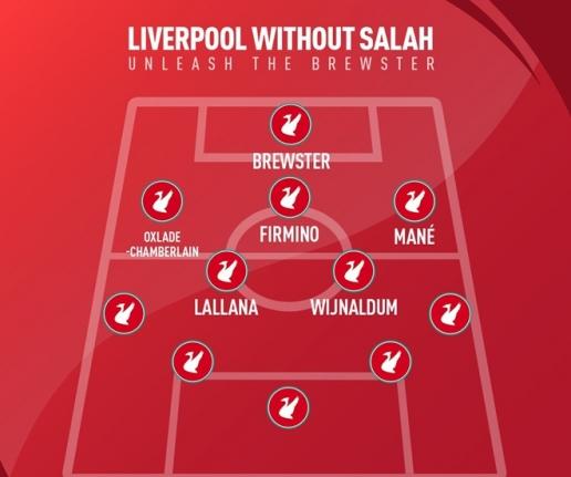 3 cách giúp Liverpool thăng hoa mà không cần Mohamed Salah - Hình 2