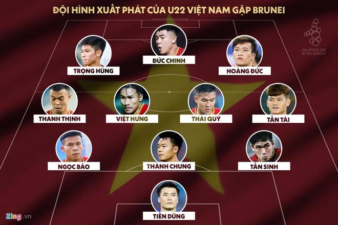 Đức Chinh đá chính, Quang Hải dự bị ở trận ra quân SEA Games 30 - Hình 1