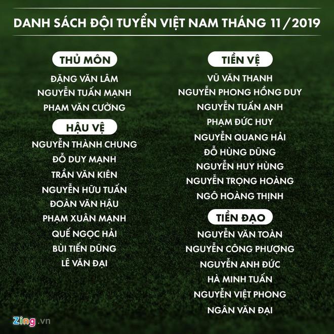 Báo Thái gây khó hiểu khi chốt danh sách tuyển Việt Nam - Hình 2