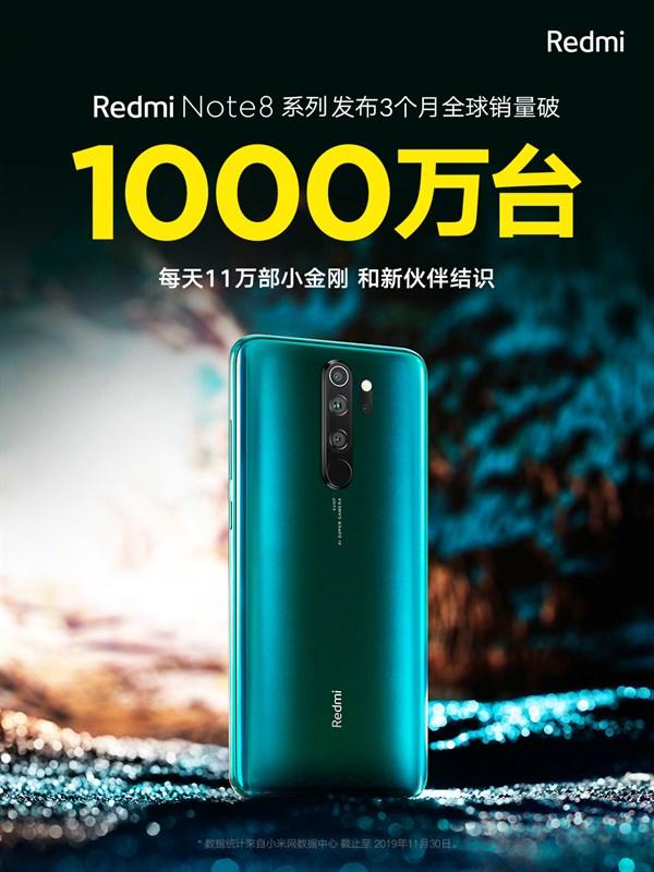 Bất ngờ với doanh số của dòng Xiaomi Redmi Note 8 sau 3 tháng bán ra - Hình 1