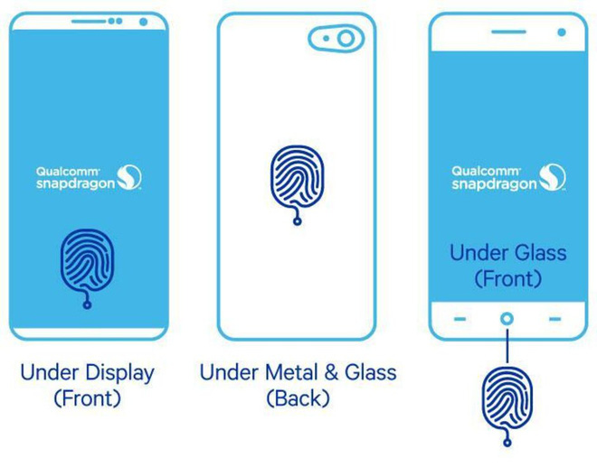 Apple sẽ mang Touch ID trở lại với cảm biến vân tay siêu âm dưới màn hình trên iPhone 2020 - Hình 1