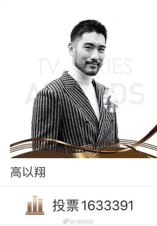 Fan Tiêu Chiến và Vương Nhất Bác kêu gọi dân mạng bình chọn Cao Dĩ Tường trong BXH nam diễn viên xuất sắc nhất Weibo - Hình 1