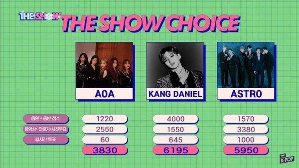 Dispatch trả lại công bằng cho Kang Daniel, tung số liệu chứng minh chiến thắng trên The Show là hoàn toàn xứng đáng - Hình 1