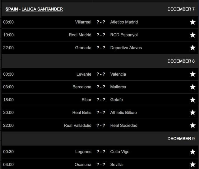 Barcelona và Real Madrid đua khốc liệt cho ngôi đầu bảng La Liga - Hình 1