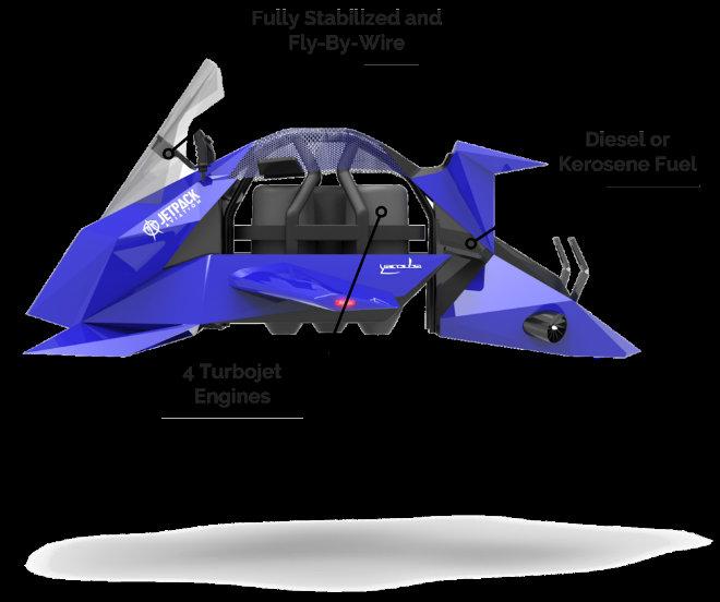 SỐC: Mỹ mở bán môtô bay cao 4,5 km, tốc độ 241 km/h giá 8,8 tỷ đồng - Hình 1