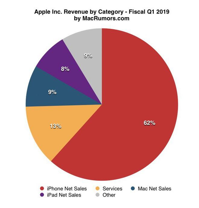 Apple tuyển ngày càng nhiều kỹ sư phần mềm và đây là tín hiệu rất đáng mừng - Hình 3