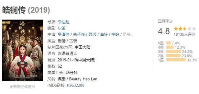 Xịt nhất chứ không có xịt hơn, Độc Cô Hoàng Hậu nắm tay Hạo Lan Truyện đội sổ phim dở đầu năm 2019 - Hình 3