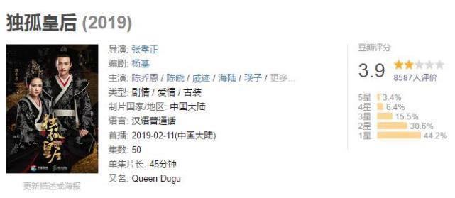 Xịt nhất chứ không có xịt hơn, Độc Cô Hoàng Hậu nắm tay Hạo Lan Truyện đội sổ phim dở đầu năm 2019 - Hình 5