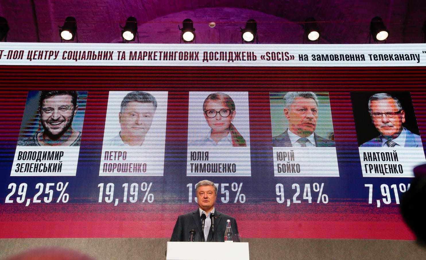 Bầu cử Tổng thống Ukraine: Danh hài Vladimir Zelensky tạm dẫn đầu - Hình 2